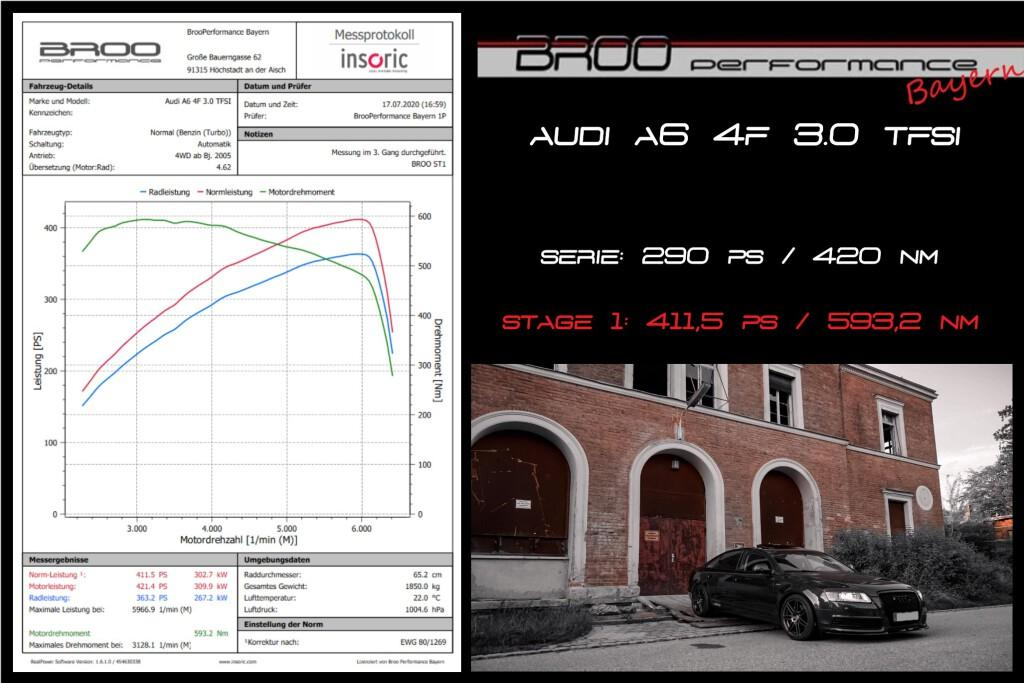 Messprotokoll Audi A6 4F 3.0 TFSI